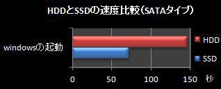 ssd-hdd-sata-1-6.JPG