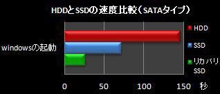 ssd-hdd-sata-2-8.JPG