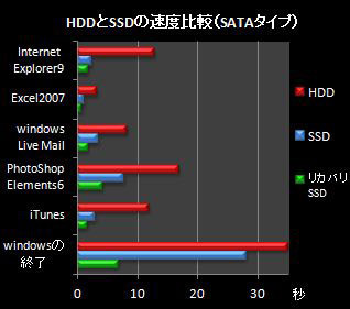 ssd-hdd-sata-2-9.JPG